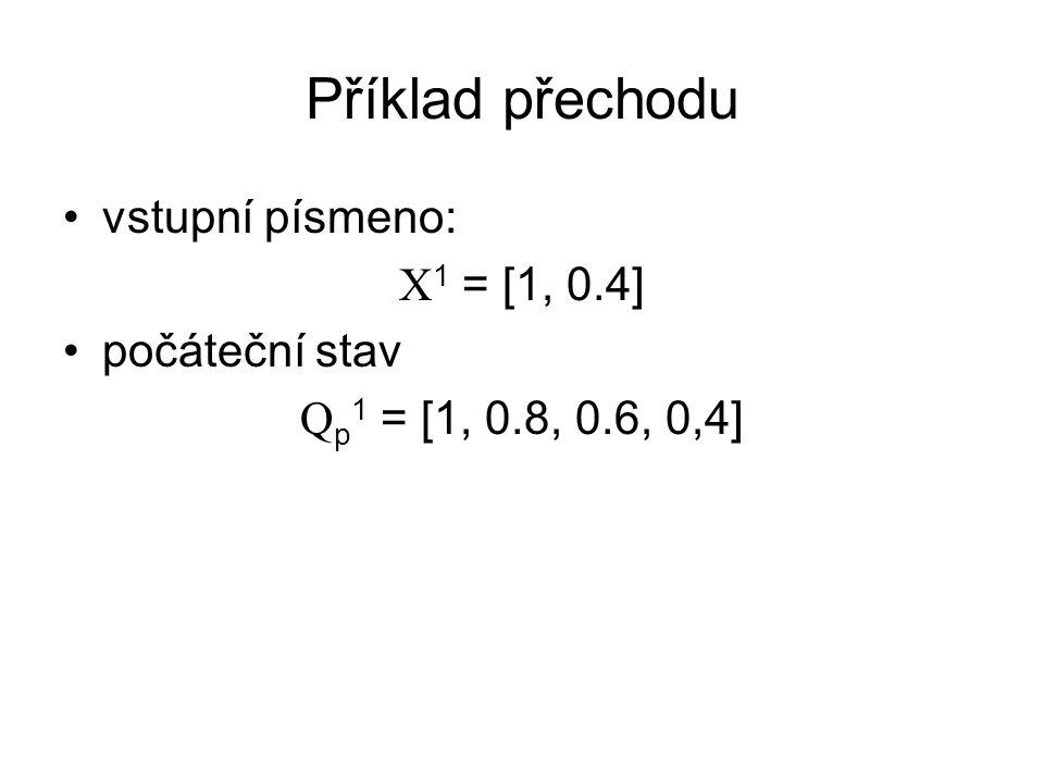 Příklad přechodu vstupní písmeno: X1 = [1, 0.4] počáteční stav